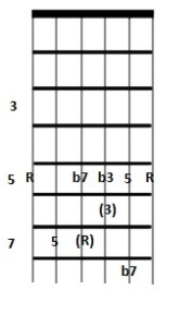 A Minor 7th Chord_6thStringRoot_2