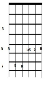 A Minor Chord_6thStringRoot_2